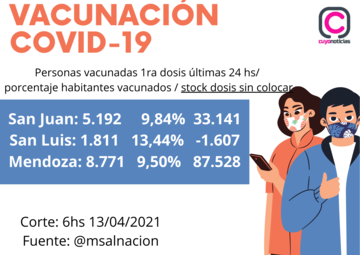 Vacunación covid-19 (10) (1)