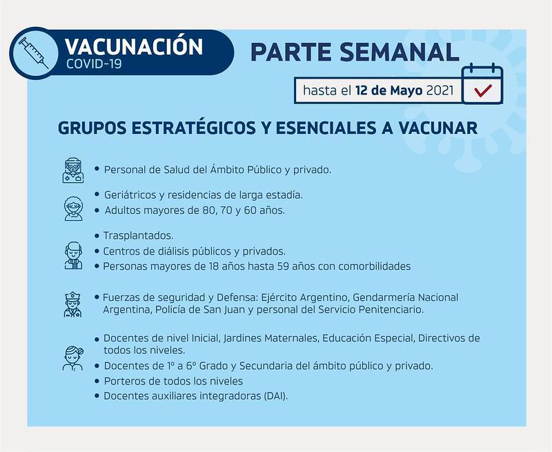 plan de vacunacion sj 4