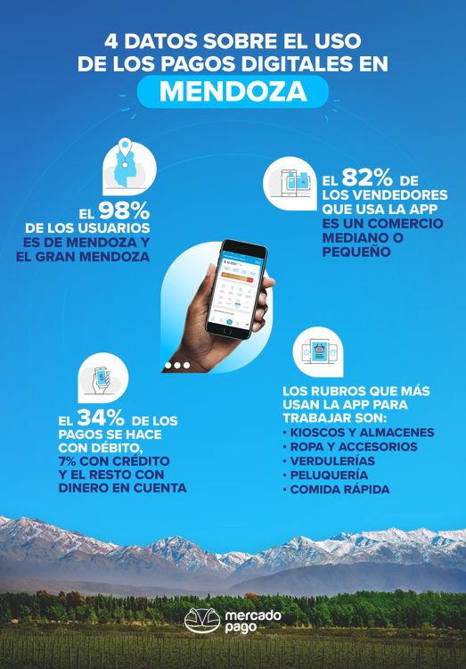 MP_ infografia MENDOZA_digital
