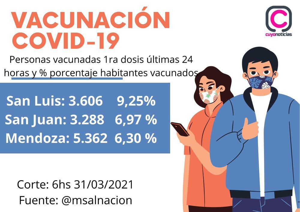 Vacunación covid-19 (9)